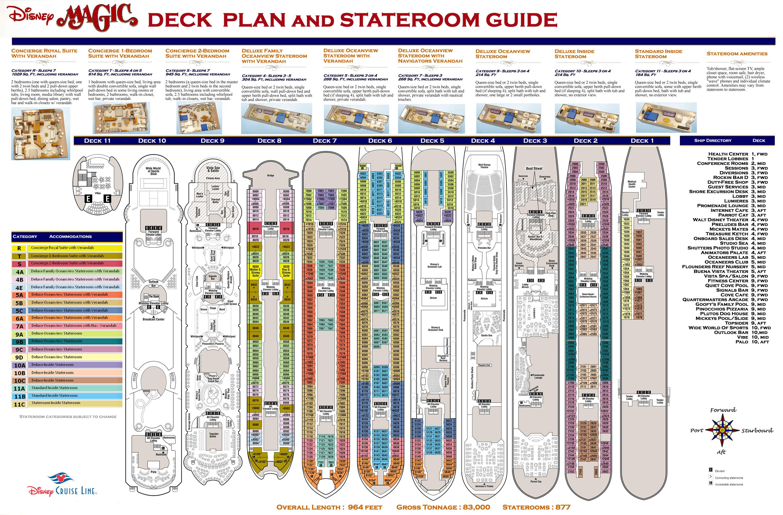 Disney Dream Floor Plan: Disney Cruise Insider Tips