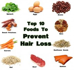 Top 10 Foods with Essential Vitamins for Hair Growth