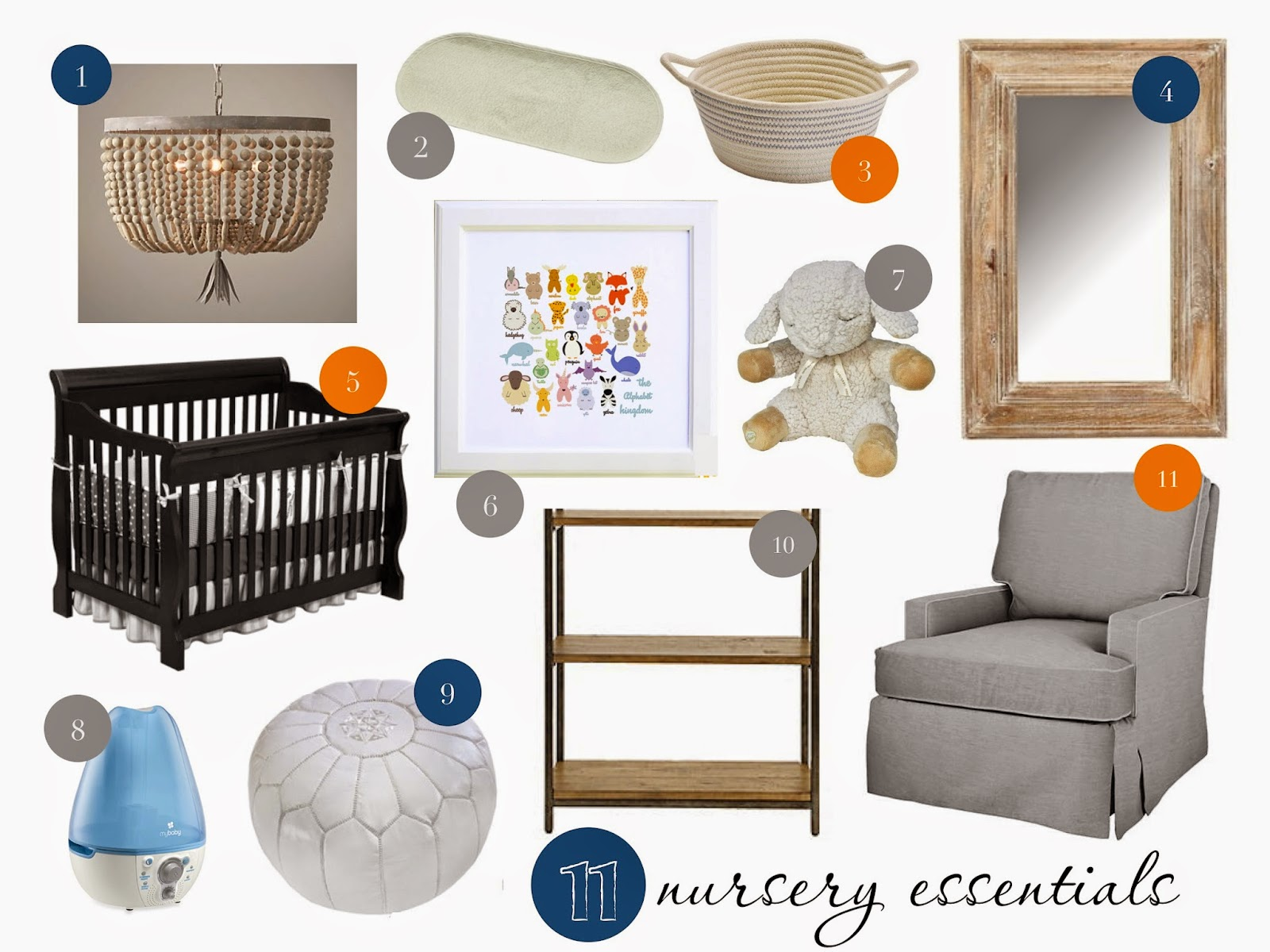 10 Essential Nursery Items for Newborns